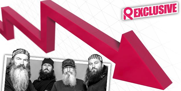 //duck dynasty radar online q score analysis ratings decline wide