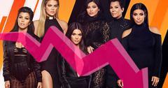 kutwk rating low kim kardashian kris jenner