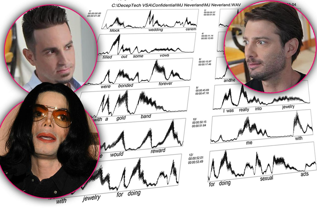 Michael Jackson sexual abuse accusers lie detector results exposed