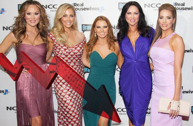 //real housewives of dallas low ratings pp