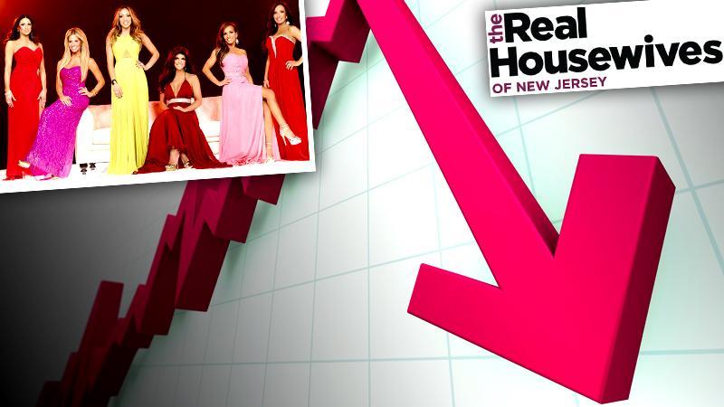 //rhonj falling ratings fan lowest viewership  pp sl