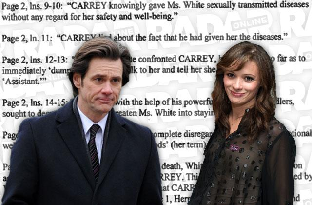 Jim Carrey Wrongful Death Lawsuit Cathriona White